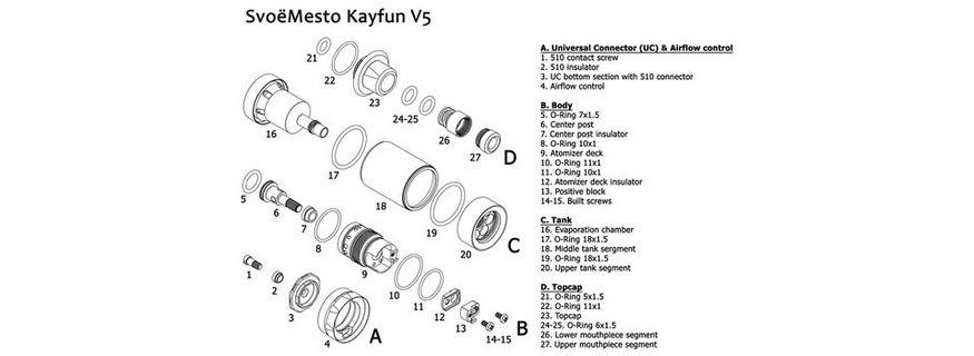 Kayfun v5s