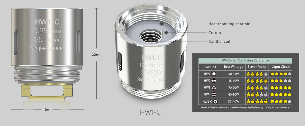 Параметры испарителя HW1-C Single-Cylinder Coil Head 0,25ohm изображение Элик